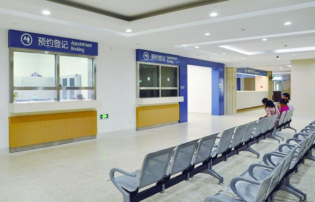 中国医疗环境